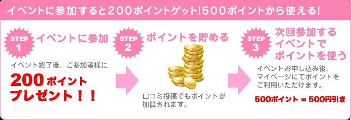 イベント参加で200ポイント進呈!!500ポイント貯めればWEBクーポンが利用可能に!!
